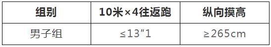 2021年辽宁沈阳法库县公安局招聘警务辅助人员15人公告